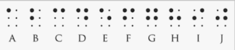 Braille Alphabet A-G