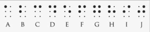 Braille Alphabet A-G