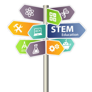 A road sign listing directions to STEM. Each destination marked by a STEM icon.